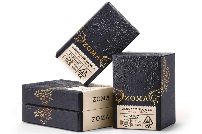 rigid boxes, retail packaging, successful box design, yoga face, kittel, zoma